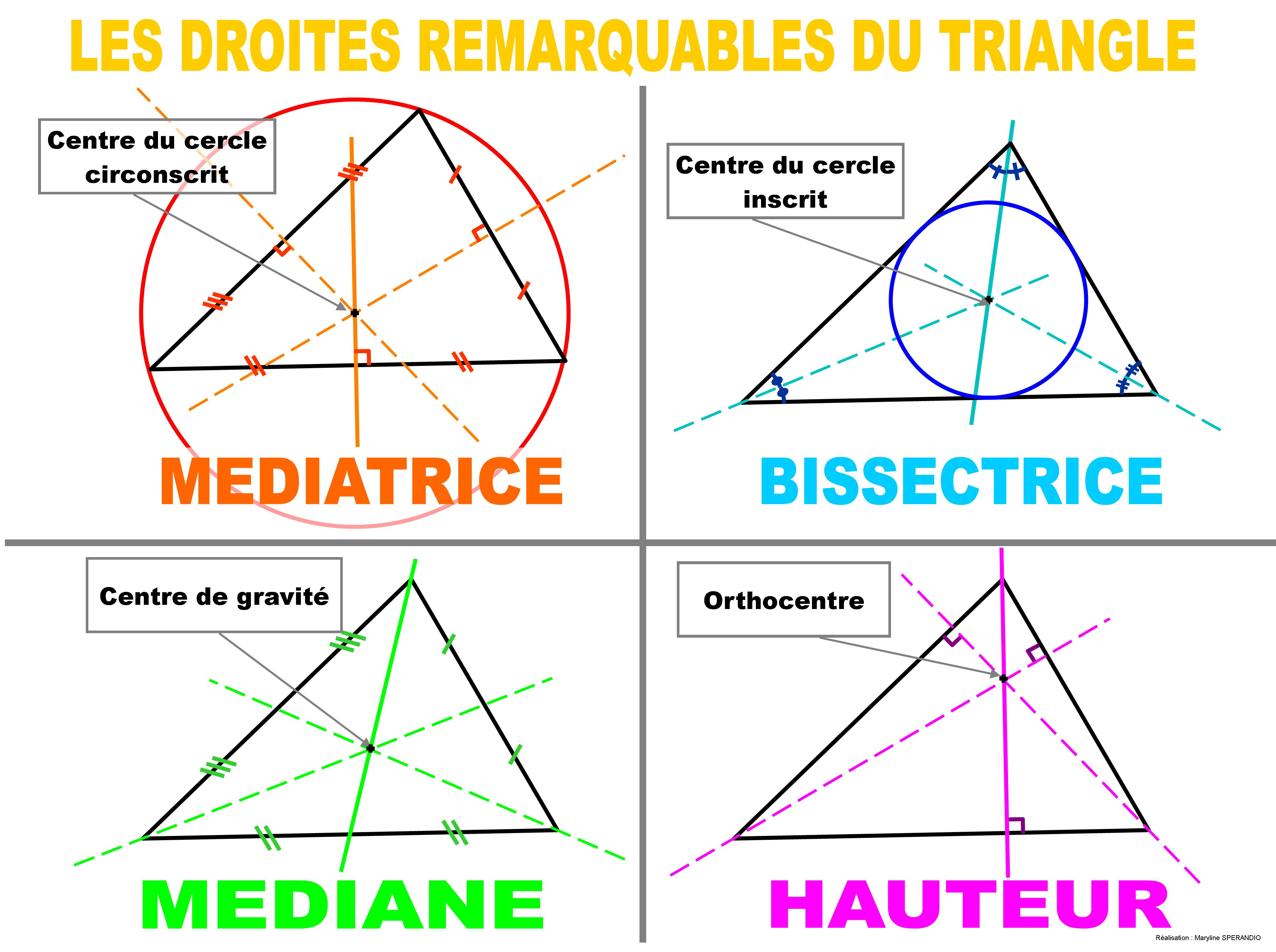 droites triangles.jpg